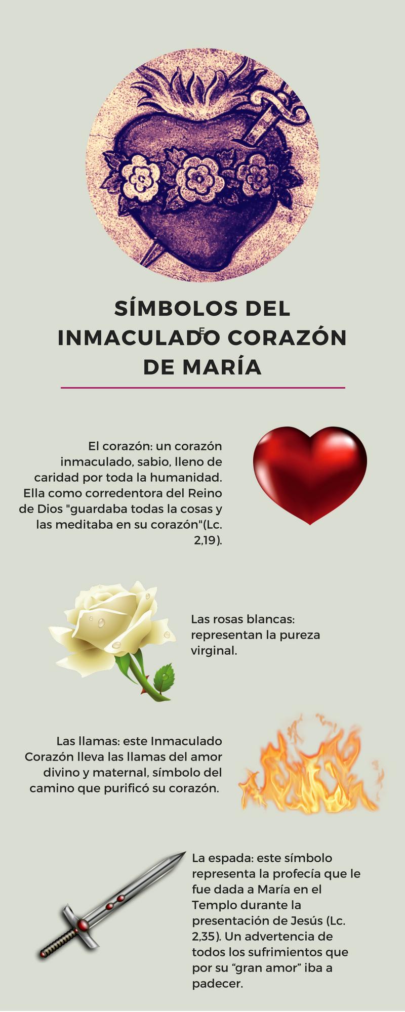 Símbolos del Inmaculado Corazón de María